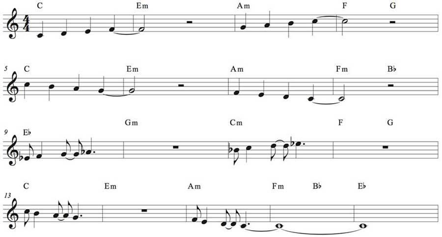 리듬의 표현-되기. 단순한 리듬을 가지고 있는 음들은 리듬을 내적 질서로 받아들이며 리듬을 표현의 질로 획득한다.