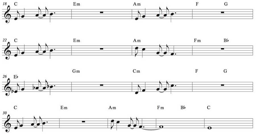선율의 표현-되기. 선율의 모티프는 반복과 변화를 통하여 그 표현의 질을 가지게 된다.